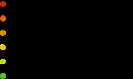 imagingvision